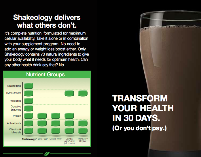 The Rising Cost of Obesity and How Everyone Can Afford Shakeology
