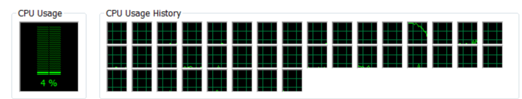 Shows low CPU usage with four threads set