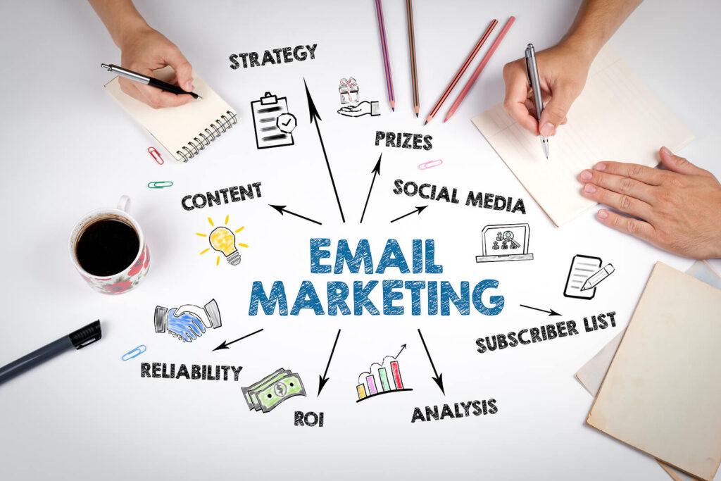 Maxeemize - Orange County Digital Marketing - Email Marketing List