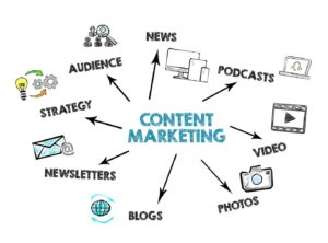 Maxeemize - Orange County Digital Marketing Agency - Content Marketing for Small Businesses