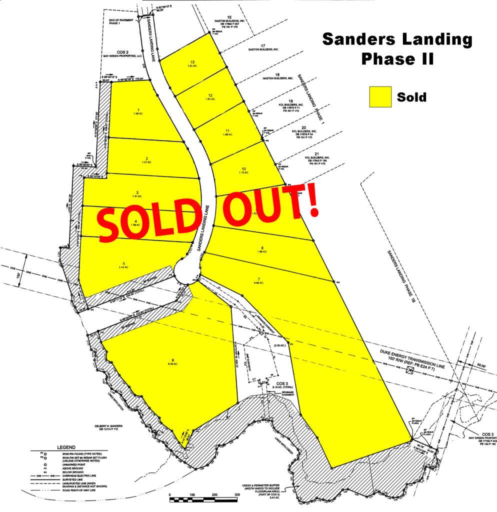 Sanders Ph 2 SOLD