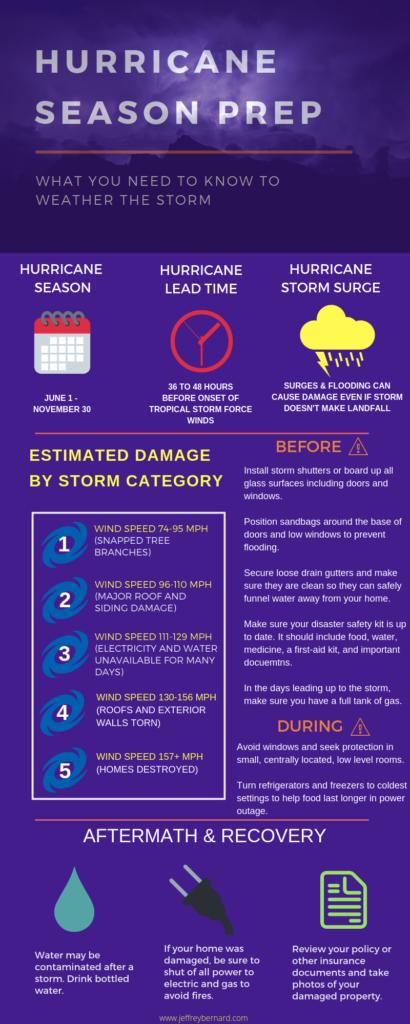 tips for hurricane season