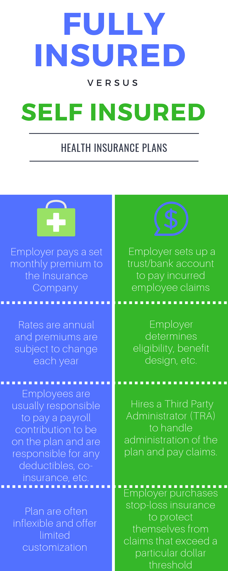 self funded health insurance pros and cons
