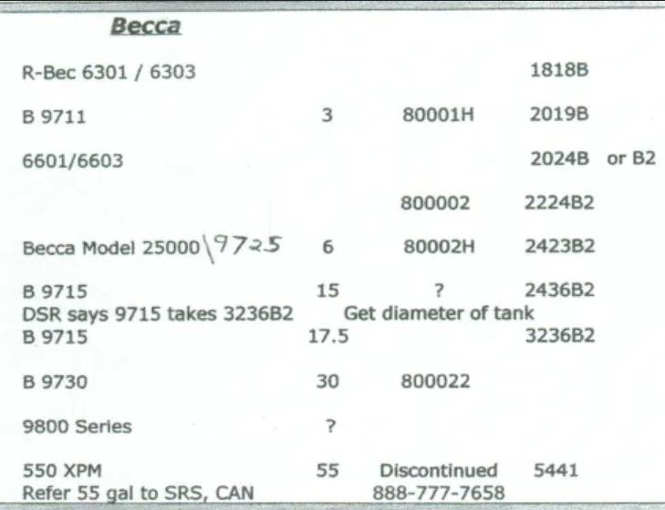 Becca Solvent Bag Sizes