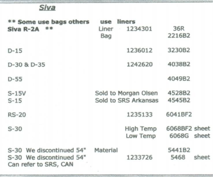 Siva Solvent Bag Sizes
