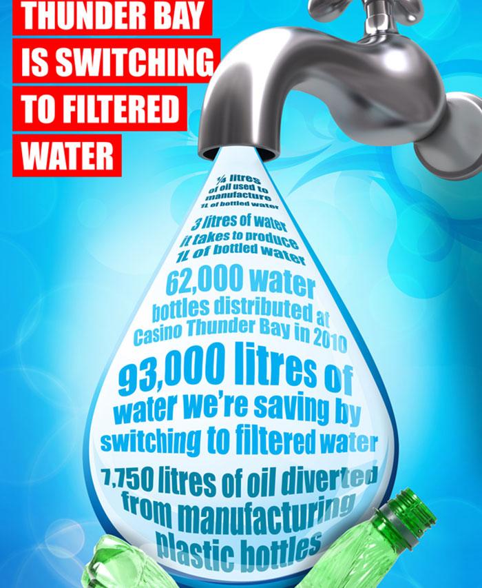 OLG Thunder Bay water poster