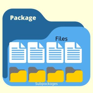 package structure in Java