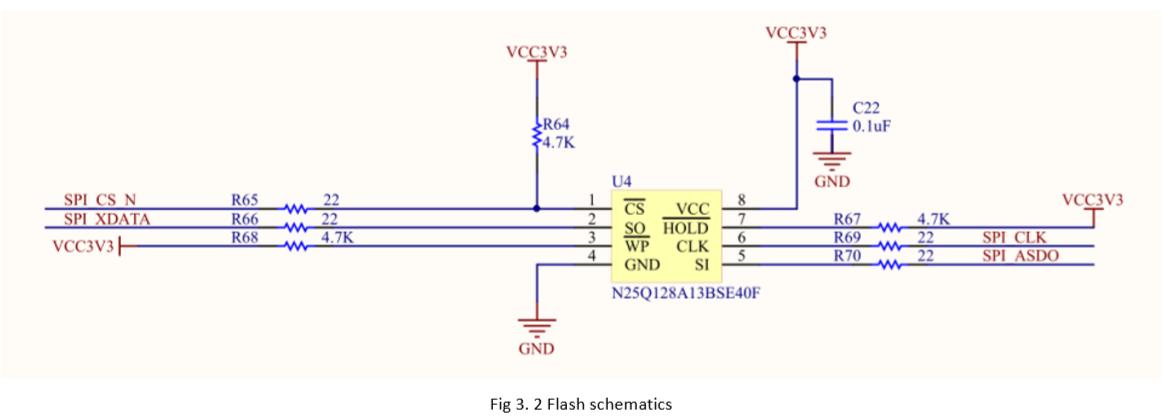 Flash schematics