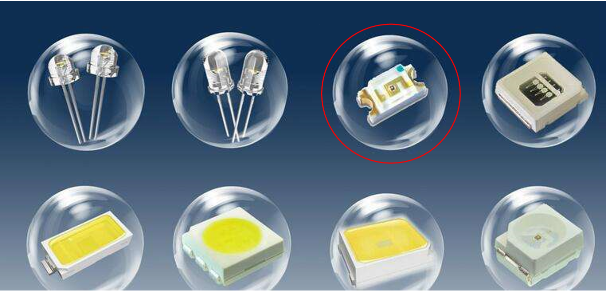 Different kinds of LEDs