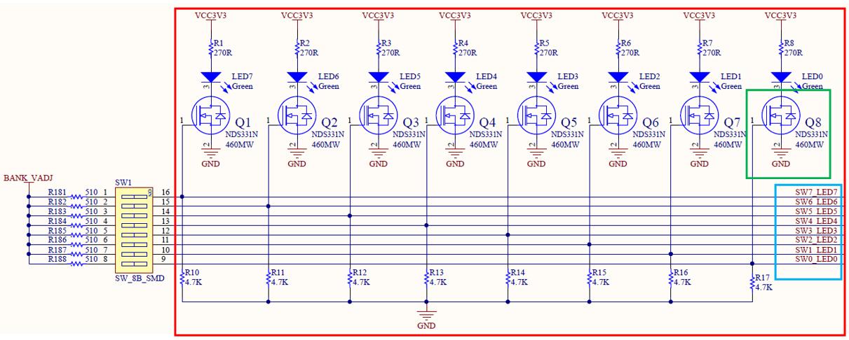 Schematics of LED