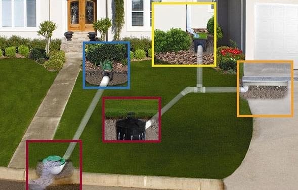 Tender Care Lawn Services   Custom Drainage Plans And Solutions