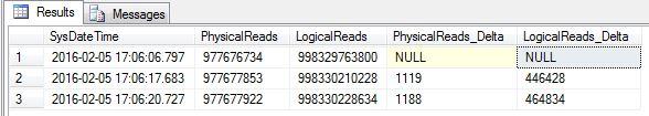 SQL Server Job to Capture Reads result