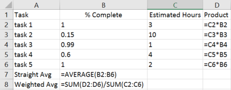 weightedavg01_formulas