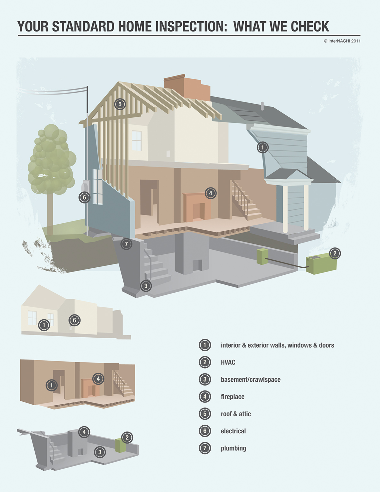 Standard_Home_Inspection_Nachi