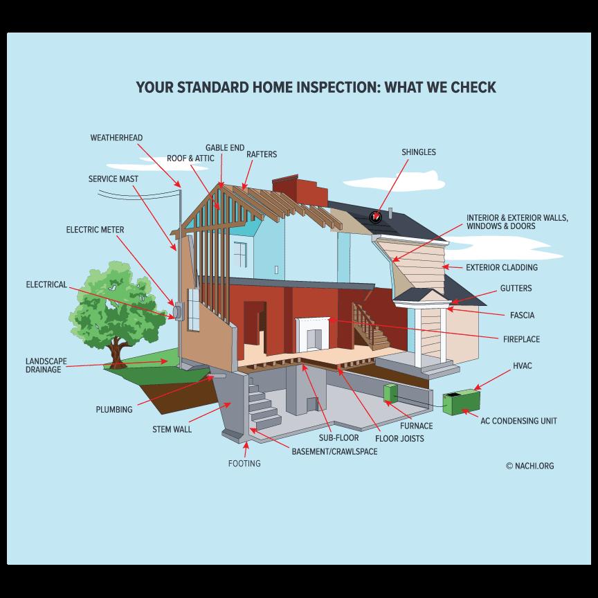 standard-home-inspection-image