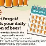 beer inforgraphic cropped