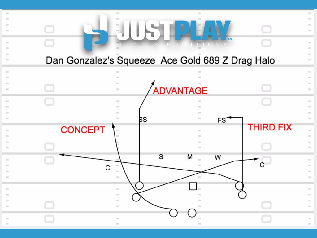 Play of the Day:  Dan Gonzalez Z Drag Halo