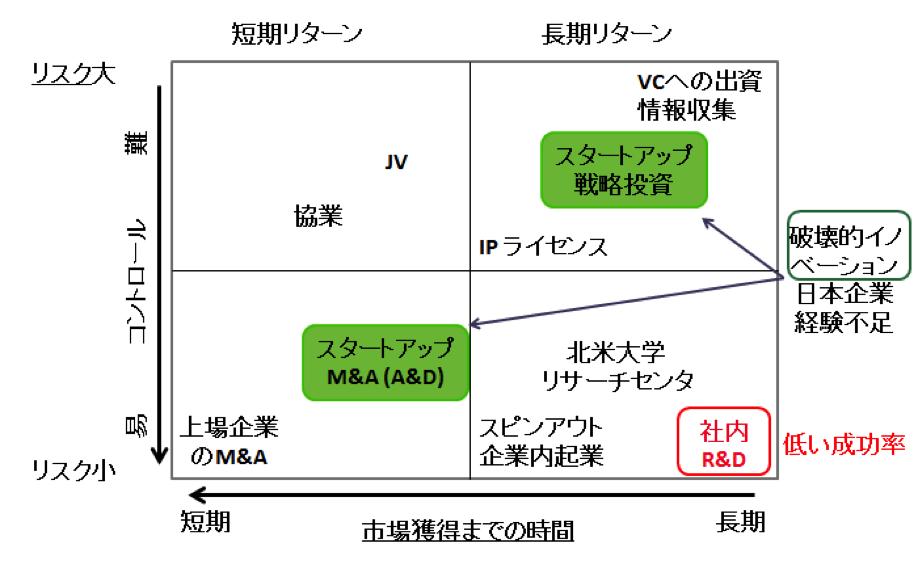 japan-practice-pic1