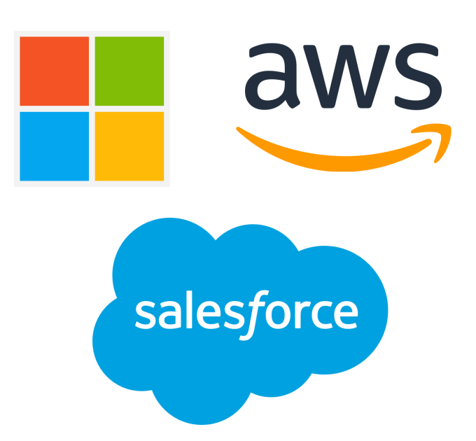 How to nail an interview at Microsoft, Salesforce or Amazon