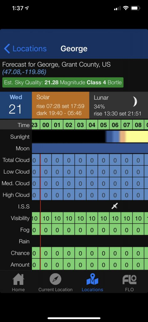 Clear Outside app showing cloud cover for the time