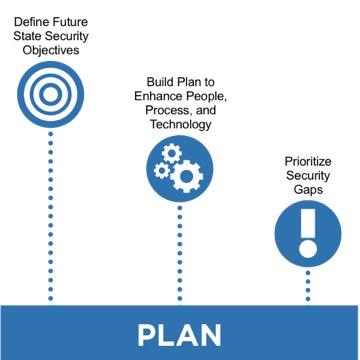Develop a plan to upgrade or update the data system