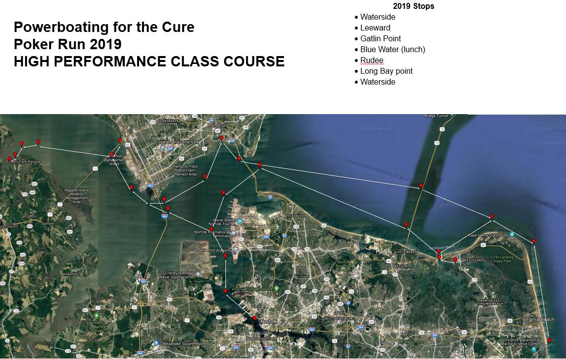 High Performance Class Course