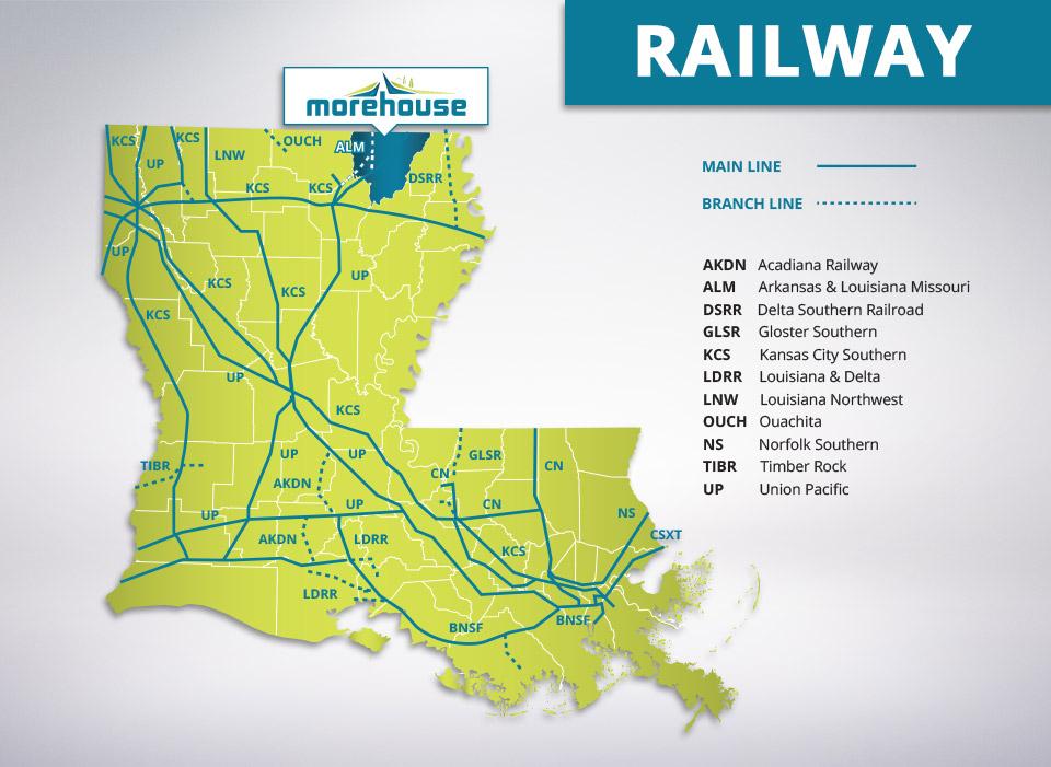 Railroads in Morehouse Parish