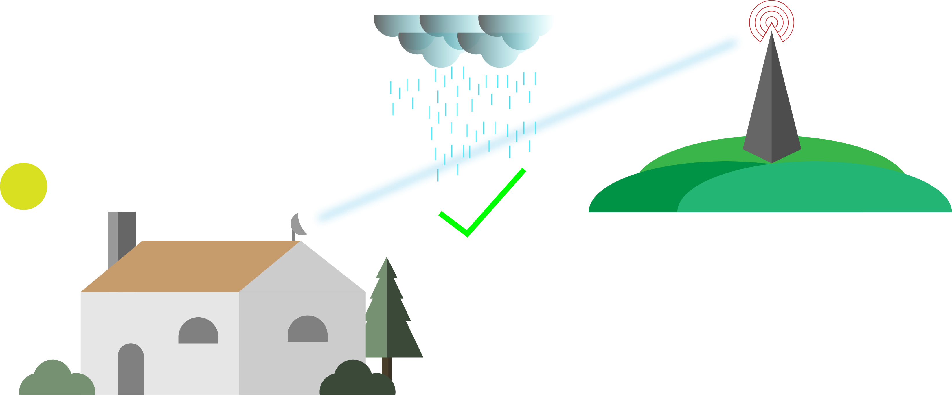 Demonstrating rain not disrupting fixed wireless signal