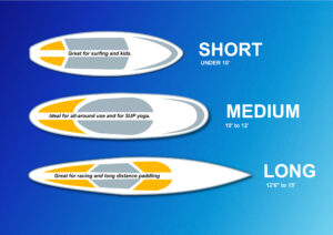 Paddle Board Length Guide
