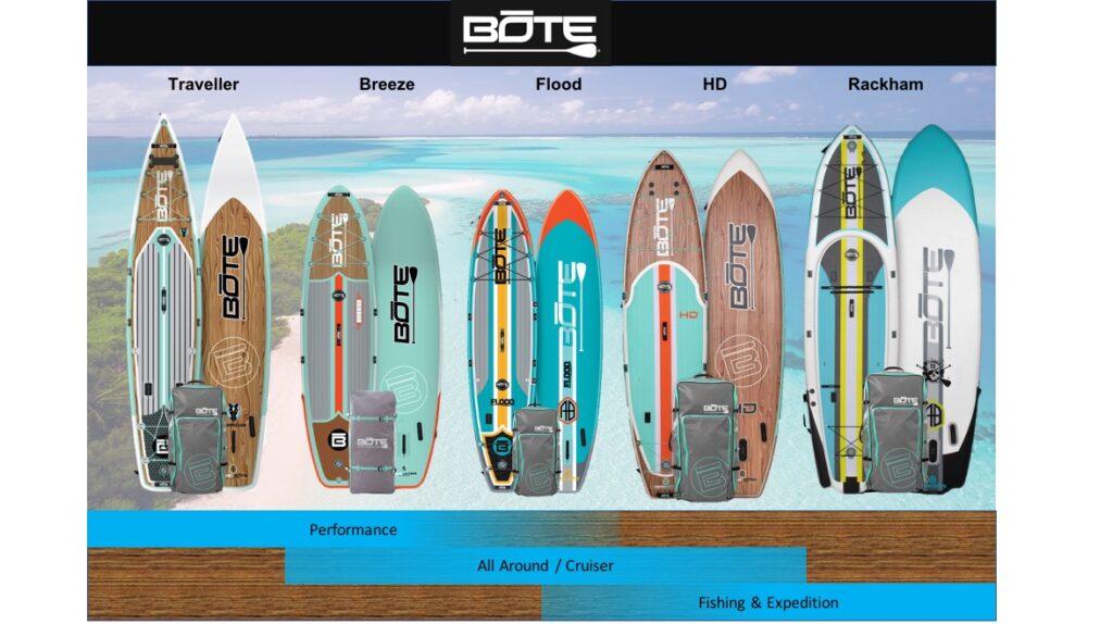 Bote Paddle Board Comparison