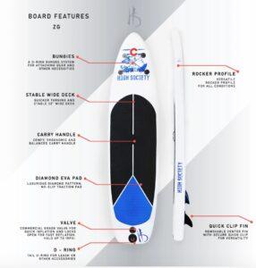 high society zg paddle board review
