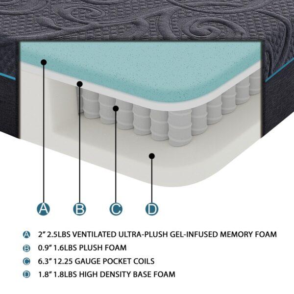 Homelegance 11 Inch Gel Hybrid Detailed Specs