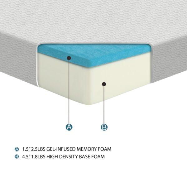 Homelegance 6 Inch Gel Memory Foam Detailed Specs