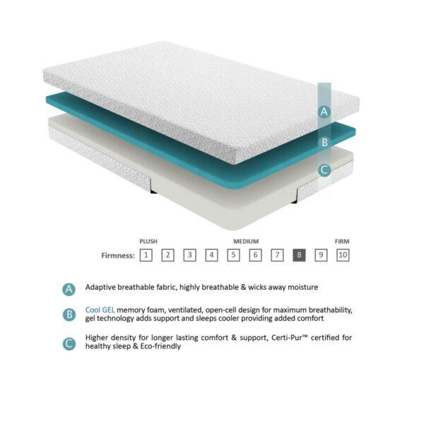 Homelegance 6 Inch Gel Memory Foam Layer Specs