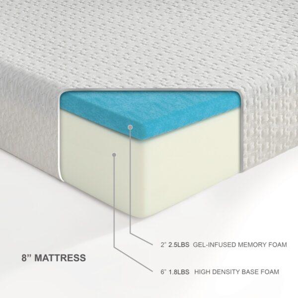 Homelegance 8 Inch Gel Memory Foam Detailed Specs