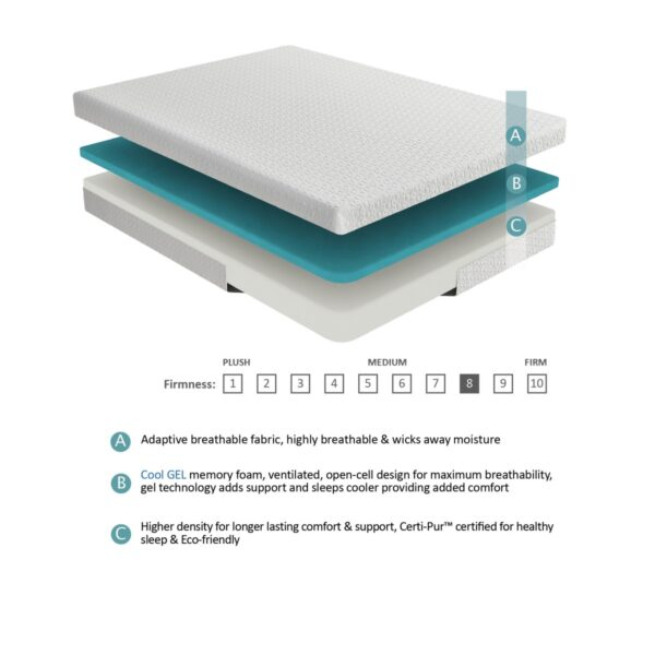 Homelegance 8 Inch Gel Memory Foam Layer Specs