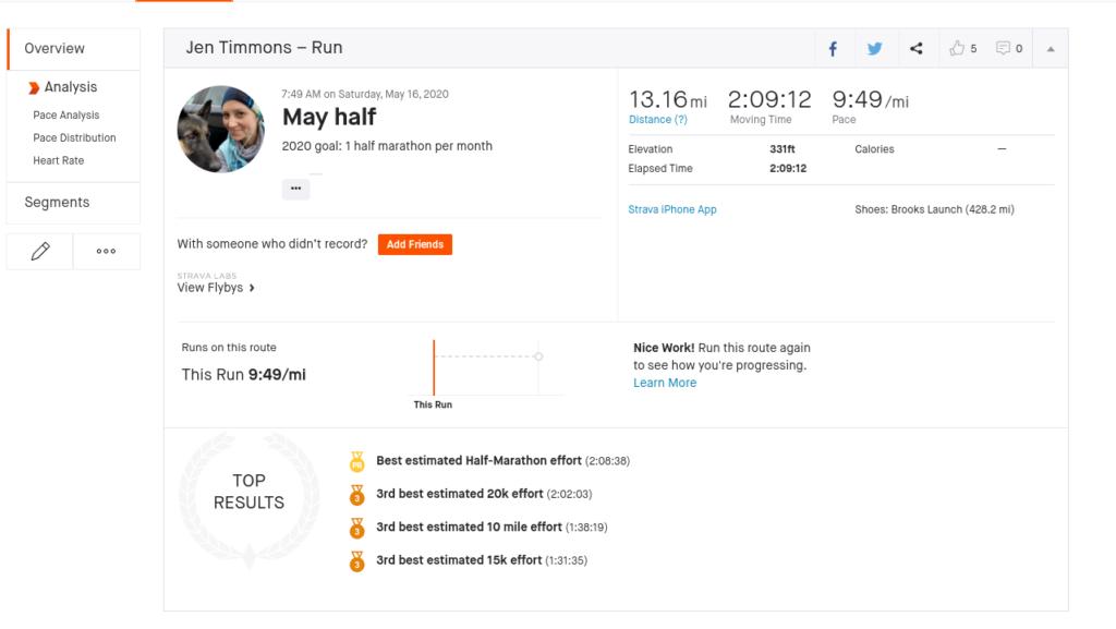 Strava May Half Marathon