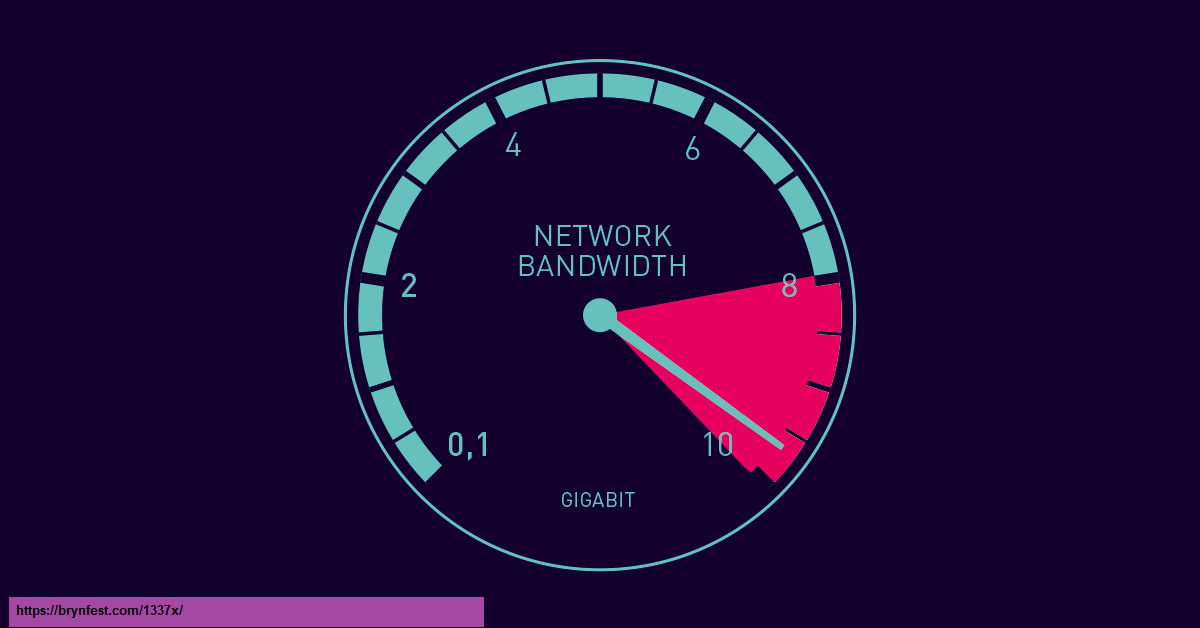 What Is Bandwidth & How It Affects My Download Speed