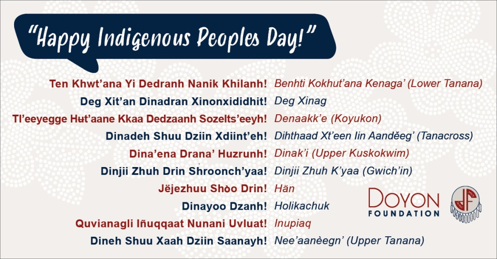 Let's Celebrate Indigenous Peoples Day 2021!