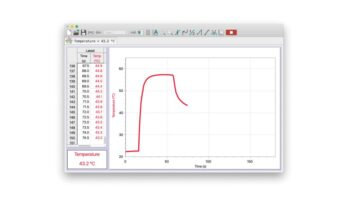 Logger Pro Product Image showing data being charted on a line graph