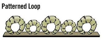 PatternedLoop