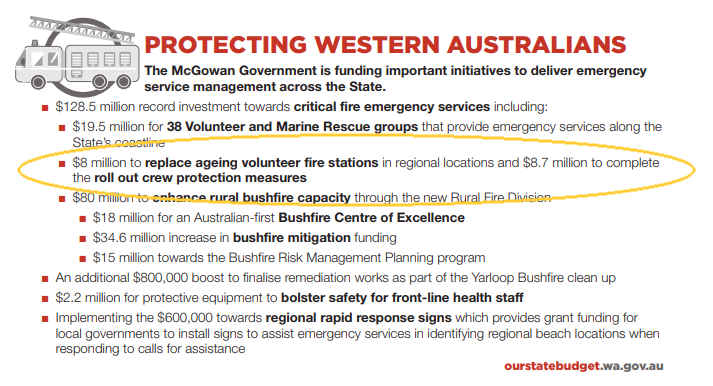 """2018/19 WA State Budget """"Fact Sheet"""" showing $8 million for fire crew protection 2 months before the media statement published by Acting Emergency Services Minister Bill Johnston MLA"""