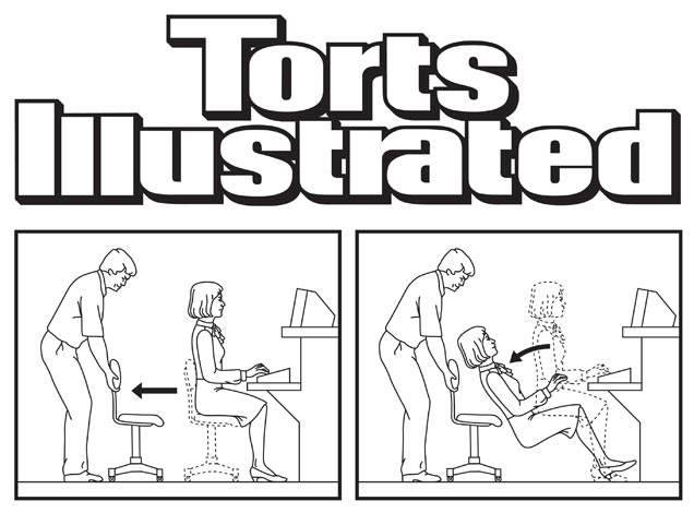 Torts-Illustrated