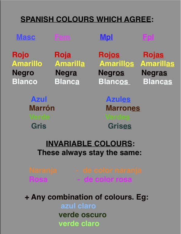 image for Colours in Spanish