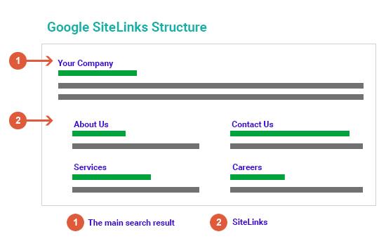 sitelinks3