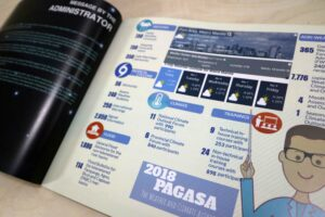 DOST PAGASA 2018 Annual Report #vjgraphicsprinting #growthroughprint #annualreport #offsetprinting — with Pag-asa Weather Forecast and Dost_pagasa