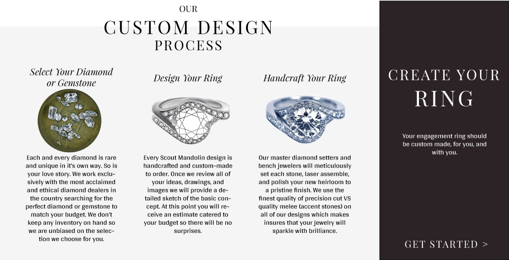 Our Custom Design Process -Scout Mandolin