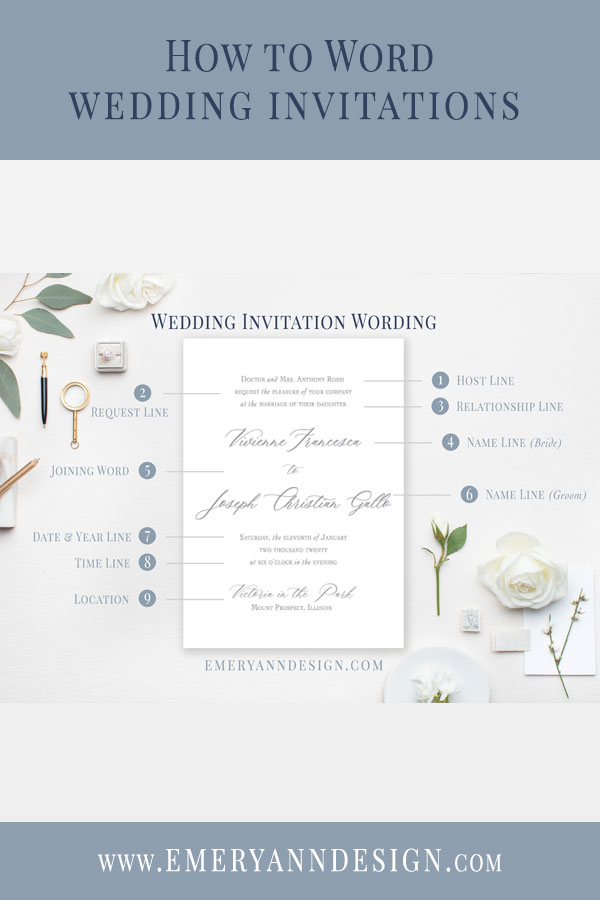 How to word wedding invitations guide