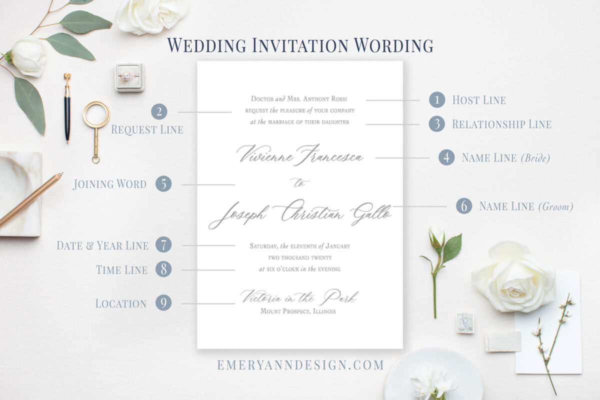 Wedding Invitation Wording - How to Word Wedding Invitations