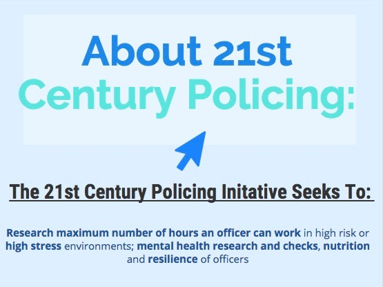 21st Century Policing